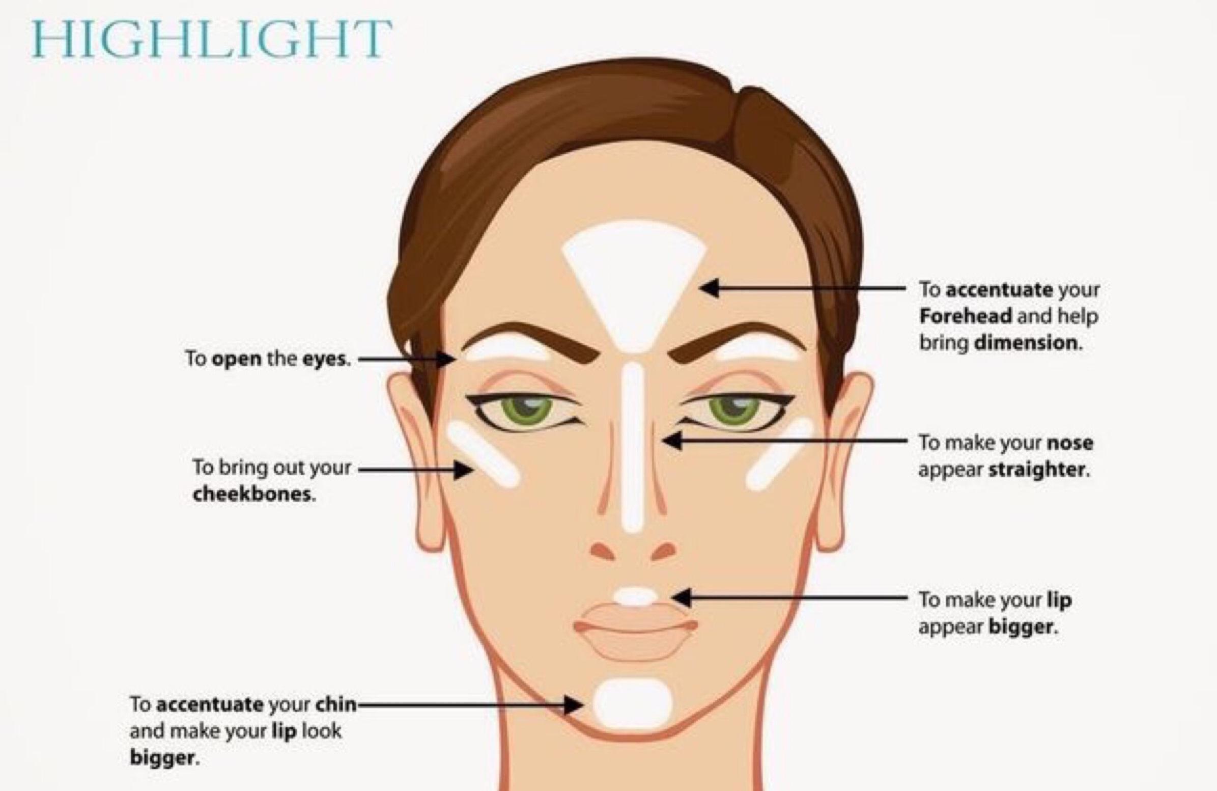 Trucco strobing, quando la luce sul viso fa il make-up